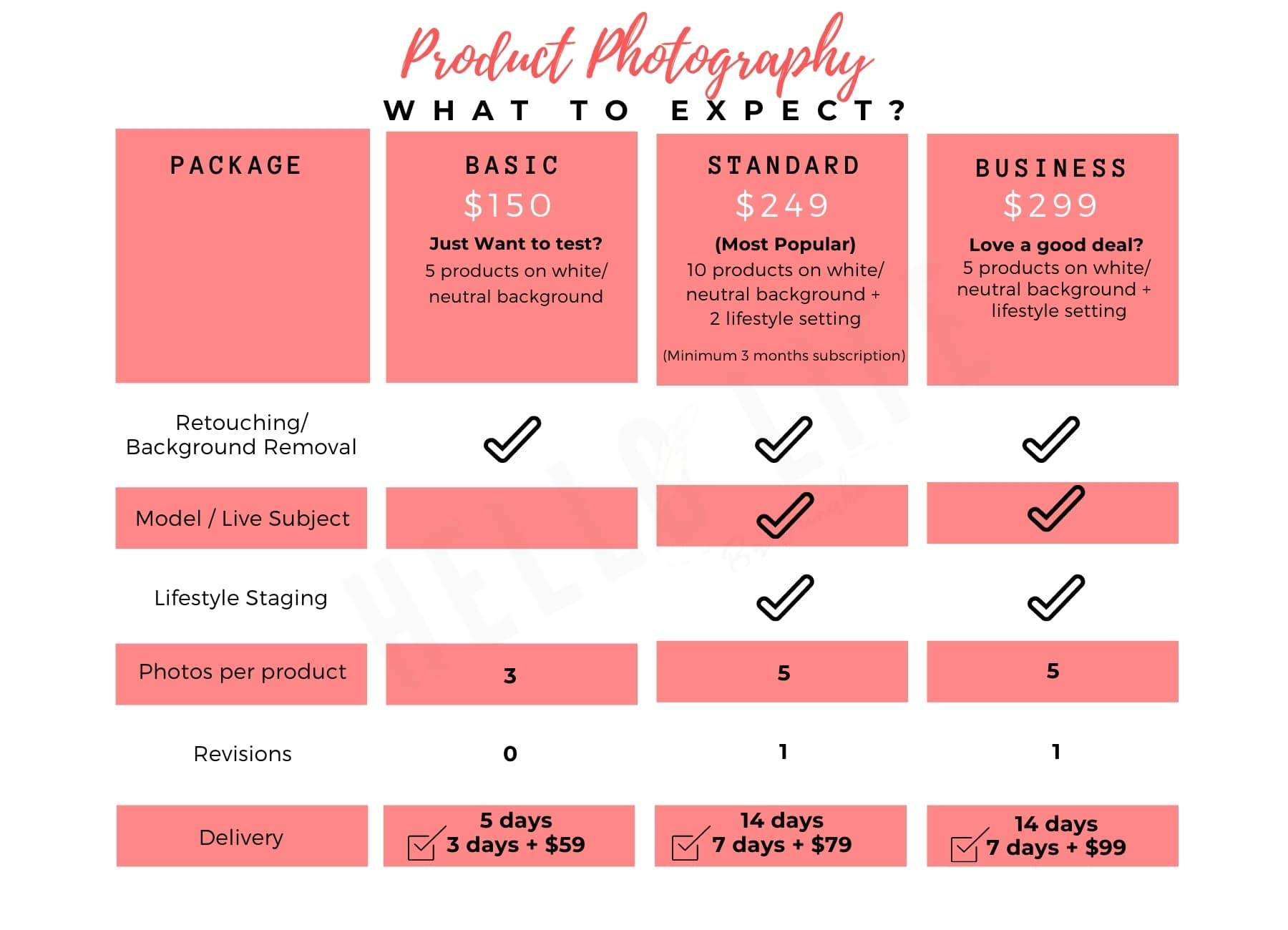 Photography for products offered by Hello Life